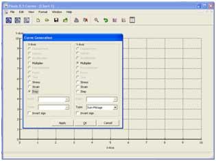 شکل 26- تنظیمات مربوط به انتخاب متغیر هر یک از محورها
