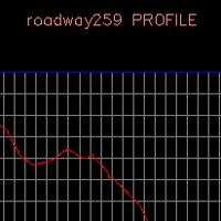 تغییر نام Profile از طریق تغییر نام Alignment