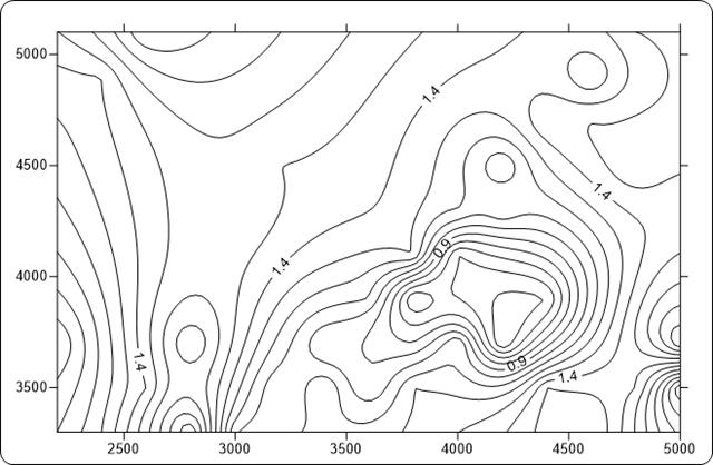 تبدیل تصویر اسکن شده توپوگرافی به نقشه Civil 3D